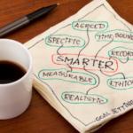 Smarter Goals Mindmap